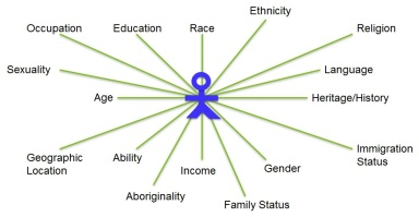 intersectionality-blueman